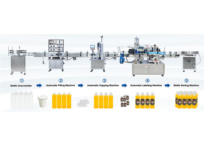 lenis-economical-bottle-filling-line-of-machines